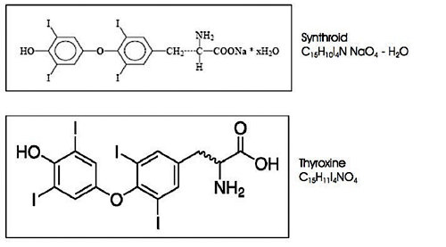 Tyroksin i naturlig form